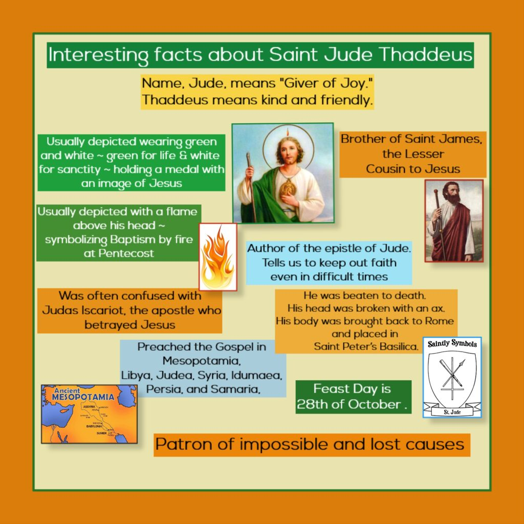 Interesting facts about Saint Jude